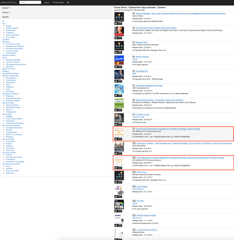 Firmsconsulting Podcast Ranking in France.png